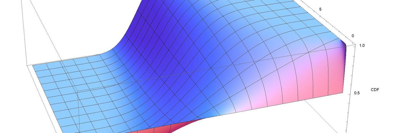 Java で最速の乱数生成器を目指す: (4) ベータ分布に従う乱数