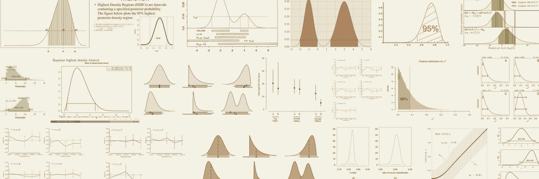ベイズ統計の最高事後密度区間を Java で求める